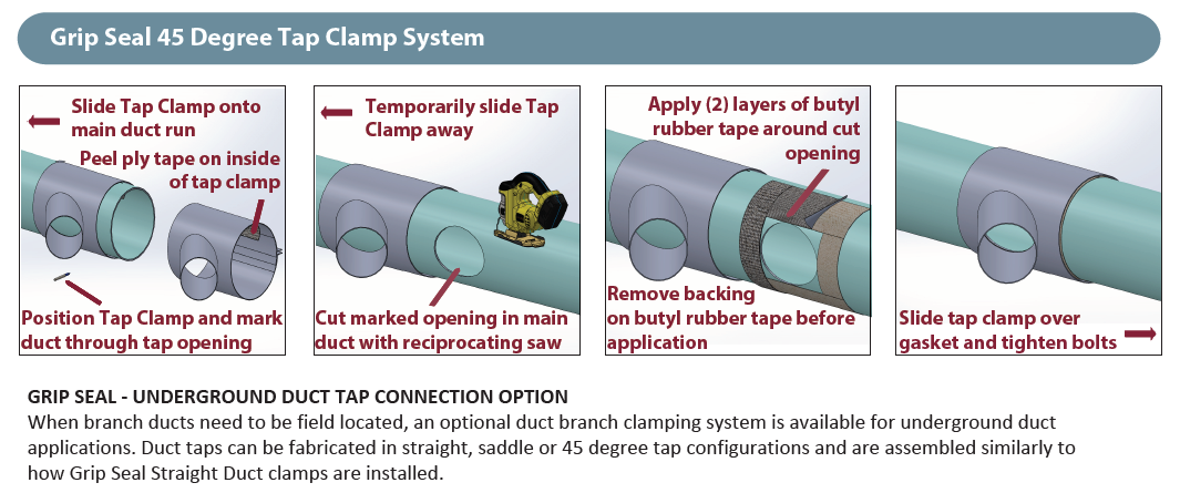 Grip seal 45 degree tap clamp joining procedure diagram