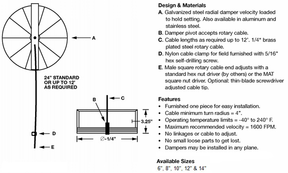 Design, materials and features of Cable Operated Dampers