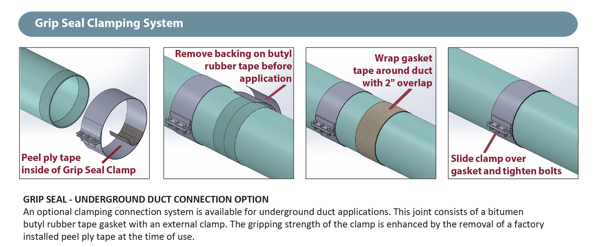 Grip seal joining procedure diagram